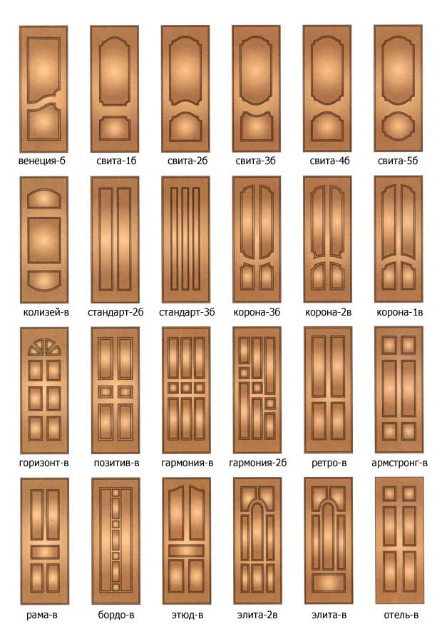 каталог про железные двери